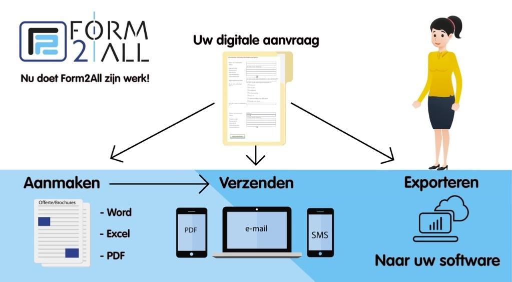 Schema Form2All